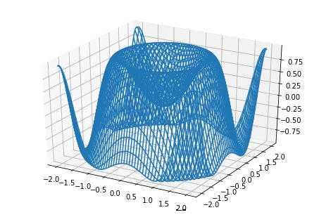 配列の要素から格子列を生成するnumpy meshgrid関数の使い方 - DeepAge