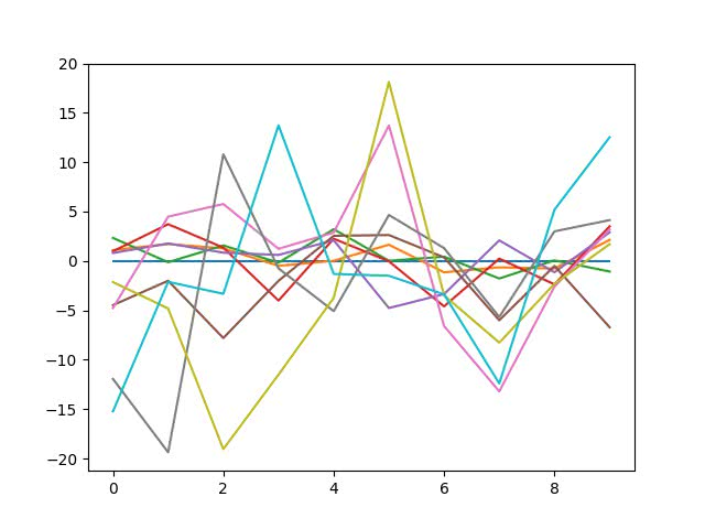 sample_graph_numpy