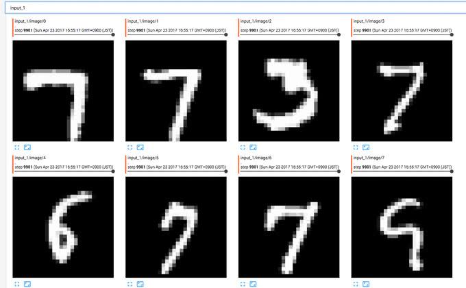 あらゆるデータを可視化するTensorBoard徹底入門 - DeepAge
